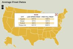 Average Frost Dates for Dallas  Last Sprint Report     3/3/14 First Fall Report      11/25/14
