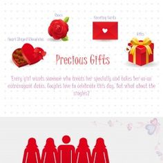 See what this info graph has to say about the way London Escorts celebrate  Valentine's Day. #london #escorts #dating #valentine