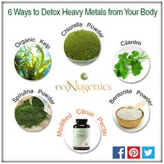 Learn more about all-natural MCP here: http://econugenics.com/p-71-pectasol-c.aspx