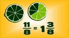 Fruit Fractions -- animated maths lesson, This video is A-MA-ZING!!