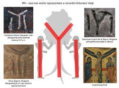 """Orice nouă valorizare a unei Imagini arhetipale încununează şi desăvirseşte pe cele vechi: """"mântuirea"""" revelată prin Cruce nu anulează valorile precreştine ale Arborelui Lumii, simbol prin excelenţă al unei renovatio integrale: dimpotrivă, Crucea vine să încoroneze toate celelalte valenţe şi semnificaţii. (Imagini şi simboluri, Mircea Eliade) Atari Logo, Iran, Logos, Logo"""