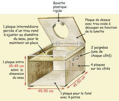 """Résultat de recherche d'images pour """"toilettes sèches"""" Thing 1, Campervan, Tiny House, Leo, Architecture, Inspiration, Composting Toilet, Campers, Wood"""