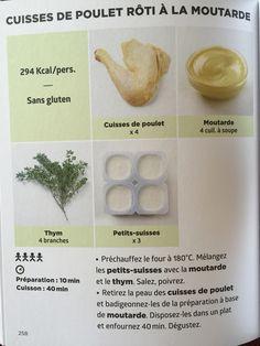 Cuisses de poulet rôti à la moutarde   Recette de J.F. MALLET