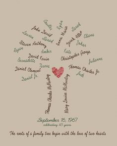 Custom Family Tree Anniversary Gift 11x14 by APinchOfPixieDust, $40.00                                                                                                                                                                                 More