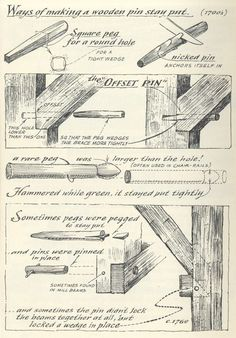 Interesting book on old wood-working methods - A Reverence for Wood: