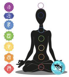 Les Huiles Essentielles Et Leur Bienfaits Sur Vos Chakras