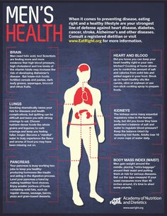 Men' s Health [Infographic] from the Academy of Nutrition and Dietetics