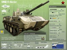BMD-4 light infantry fighting vehicle