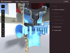 Filtrovaná scéna kaplanovy turbíny (vodní elektrárna Štěchovice - 3D model)