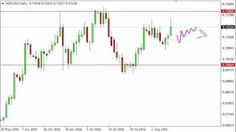 NZD/USD Technical Analysis for August 11 2016 by FXEmpire.com [Tags: FOREX TRADING METHODS 2016 Analysis August FXEmpire.com NZDUSD Technical]