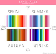 what is color psychology Deep Autumn Color Palette, Soft Summer Palette, Deep Winter Colors, Summer Colors, Paleta Deep Winter, Wie Zeichnet Man Manga, Winter Typ, Fall Winter, Seasonal Color Analysis