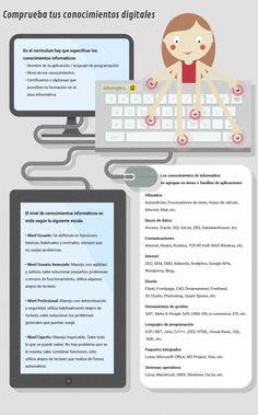 Conocimientos digitales para tu Curriculum #infografia  #empleo vía: infoempleo.com