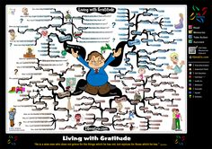 To celebrate Thanksgiving day, I would like to provide you with free access to the Living with Gratitude IQ Matrix. How To Express Feelings, Feelings And Emotions, Mind Map Art, Mind Maps, Best Mind Map, Spring Into Action, Practice Gratitude, Spiritual Practices, Mbti
