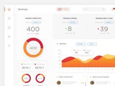 dribbble_-_dashboard_food_provider - Best UI UX Design of February 2017
