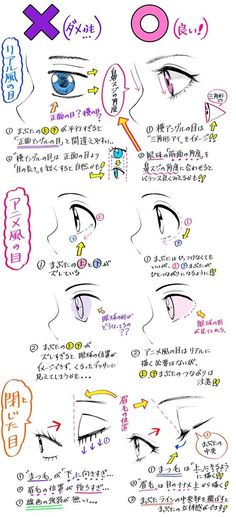Amazing Learn To Draw Eyes Ideas. Astounding Learn To Draw Eyes Ideas. Manga Drawing Tutorials, Drawing Techniques, Art Tutorials, Drawing Skills, Drawing Poses, Drawing Tips, Art Reference Poses, Drawing Reference, Realistic Eye Drawing