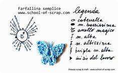 Beautiful and unique crochet butterfly!  Not in English, but the crochet chart looks simple!-- Scuola di Uncinetto: farfalline a crochet per lestate
