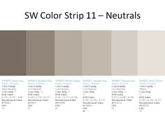 SW Color Strip 11 Garrett Gray SW 6075 Spalding Gray SW 6074 Perfect Greige 6073 Versitile Gray 6072 Popular Gray 6071 Heron Plume 6070 Primarity brown undertones, neutral