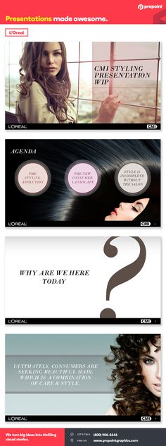 A Propoint Original | CMI Styling Presentation for L'Oreal/CMI