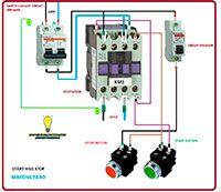 Esquemas eléctricos CONTACTOR RELE TERMICO PARA MOTOR
