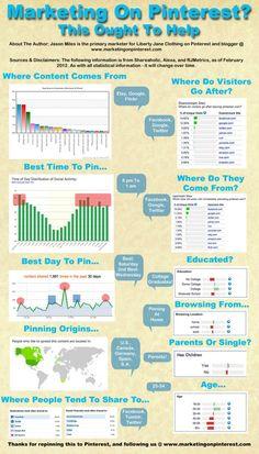 Infografia ¿Marketing en Pinterest? | Infografias - Las mejores infografias de Internet - Internet Infographics