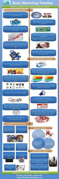book-marketing-infographic