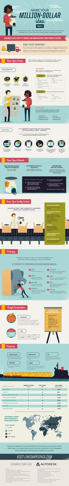 For my aspiring Entrepreneurs...  Make Your Million-Dollar Idea: Product Design Manufacturing Process | Infographic