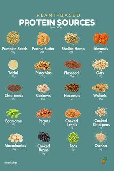 Plant Based Eating, Plant Based Diet, Plant Based Recipes, Plant Based Meals, Plant Based Nutrition, Proteine Vegan, Vegan Foods, Vegan Life, Protein Diets