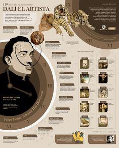 """""""Yo lo único que quiero ser es Salvador Dalí y nada más"""": estas son las palabras de uno de los artistas más emblemáticos del siglo XX, maestro del surrealismo, que, como él mismo decía, """"jugando a ser genio"""" llegó a serlo. Este 11 de mayo se cumplen 110 años de su nacimiento  Para poder leerla, recomendable descargarla :P  Investigación y Redacción: Monica Fuentes Diseño y Arte Digital: Batalia (Juan Hernández) #infografia #infographic #dali #surrealism #artist #painter #dream"""