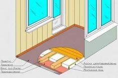 Как утеплить пол на лоджии.   Все о ремонте House Plans, Outdoor Blanket, Photo Wall, Windows, How To Plan, Mirror, Furniture, Design, Home Decor