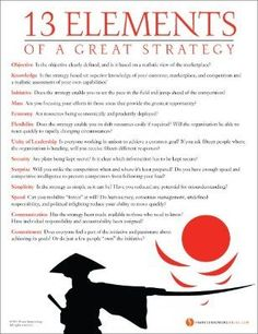 13 Elements of a Great Strategy | Frank Sonnenberg | LinkedIn