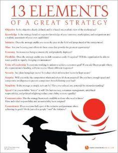 13 Elements of a Great Strategy | Frank Sonnenberg | LinkedIn