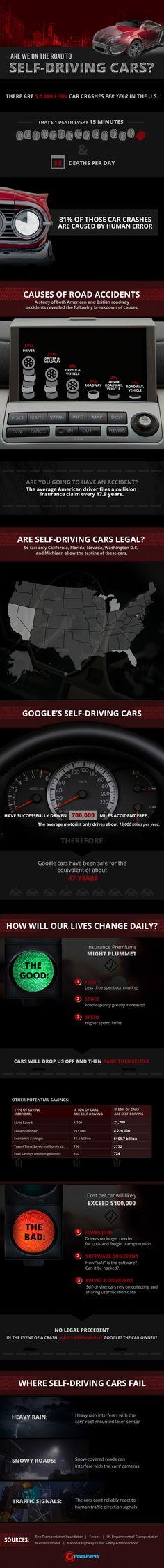 Algunas reflexiones sobre los coches sin conductor #infografia #infographic #tech
