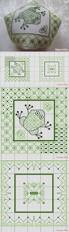 Biskornyu & quot; Frog & quot;  - Biskornyu and other & quot; Krivul'ko & quot;  - Country Mom