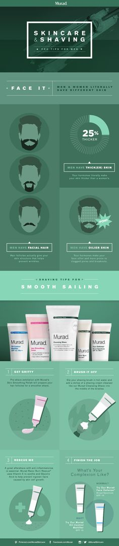 Skincare and shaving tips for him