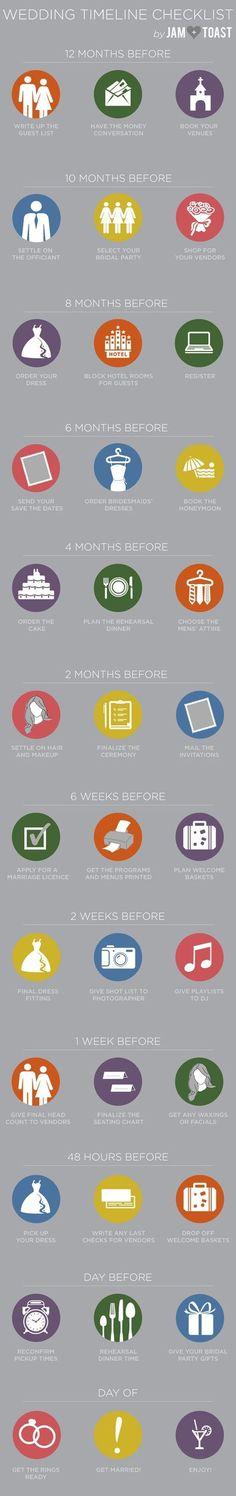 The most helpful wedding planning timeline and checklist for new brides #quickweddingplanning