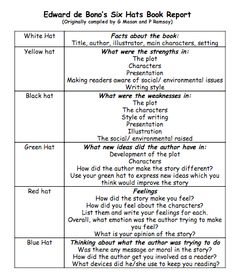 Liven up your student Book Reports!  Use this 6 Thinking Hats Book report template.
