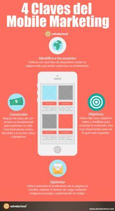 Mejora tu estrategia de marketing en móviles con estas 4 Claves del Mobile Marketing.