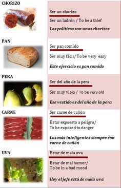 Idiomatic expressions with food/ Expresiones idiomáticas con comida