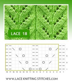 Pattern includes written instructions and chart Lace Knitting Stitches, Lace Knitting Patterns, Knitting Charts, Lace Patterns, Easy Knitting, Knitting Socks, Stitch Patterns, Start Knitting, Knit Stitches For Beginners