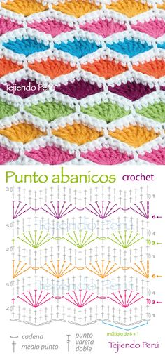 For crochet lovers and even for beginners, here are some free crochet stitches and patterns that you can do for your next project! Crochet Chain, Crochet Shell Stitch, Crochet Motifs, Crochet Diagram, Crochet Stitches Patterns, Diy Crochet, Crochet Crafts, Crochet Projects, Love Crochet
