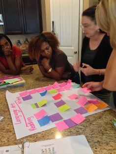 Leadership Retreat-determining what makes an Oscar Winning Classroom.