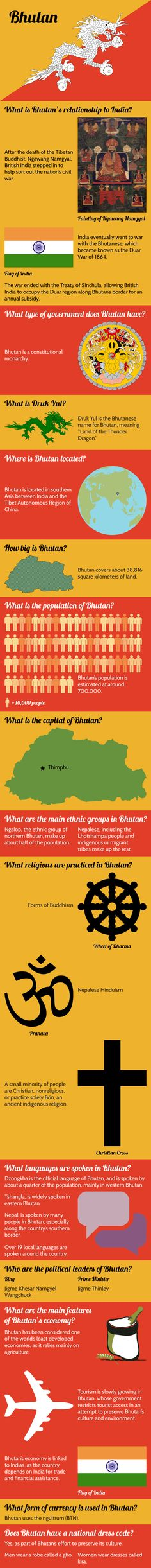 Infographic of #Bhutan Fast Facts http://www.mapsofworld.com/pages/fast-facts/infographic-of-bhutan-fast-facts/