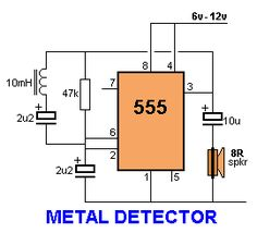 137 best metal detector images on pinterest detector de metal this circuit is under sens detectors metal detector circuits metal detector with 555 this circuit detects metal and also magnets ccuart Choice Image