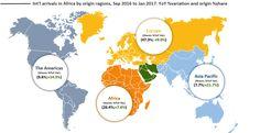 Big growth in international arrivals,Destination Africa :http://bookingmarkets.net/en/big-growth-international-arrivalsdestination-africa/