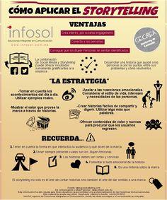Cómo aplicar el storytelling #infografia
