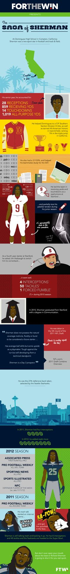 Love him or hate him, Richard Sherman has certainly provided us all with a lot to talk about.  The standout cornerback has managed to build a brand, create an image, generate publicity and address social issues using sport as his platform.  I saw this infographic today that illustrates his path to the NFL and thought it offered an interesting perspective.