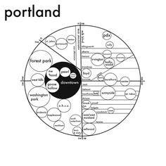 So, this is how you locate the neighborhoods in Portland OR. This doesn't list all the neigh-borhoods, for instance, two neighborhoods where I live aren't listed, but it should still be helpful