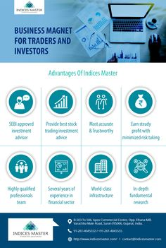 42 Best Indices Master images in 2018 | Investment advice