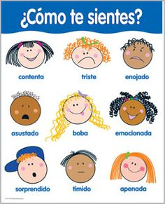 ¿Como te sientes? Spanish Basic Skills Chart by CTP. This chart includes 4…