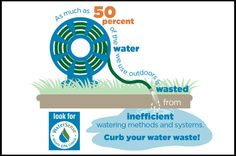 DID YOU KNOW over of water can be lost to evaporation when HAND watering a lawn & landscape? Curb water waste with a water-efficient irrigation system from Vaisey Irrigation. Water Saving Tips, Water Wise Landscaping, Landscaping Ideas, Water Facts, Water Resources, Happy Earth, Water Quality, Water Conservation, Save Water